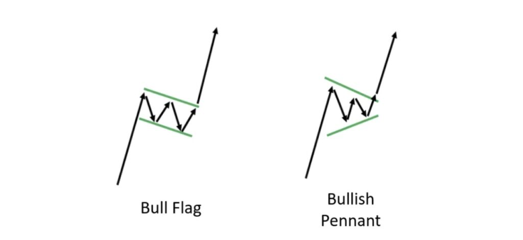 Flag vs Pennant