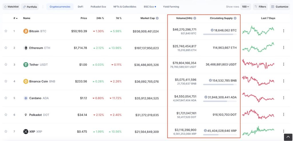 Cryptocurrency trading volume