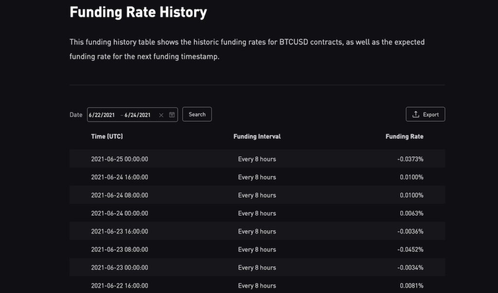 Bybit Funding Rate History