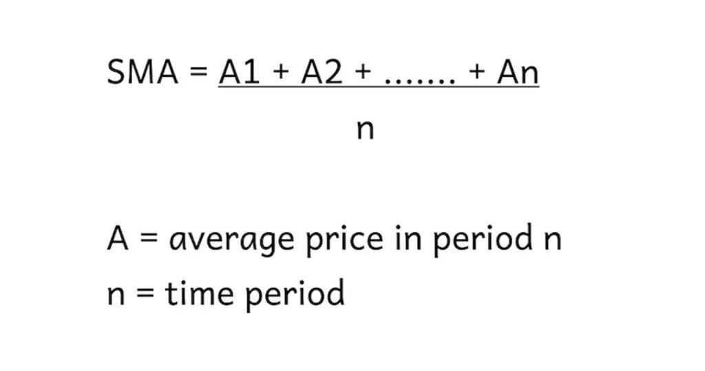 Simple moving average calculation