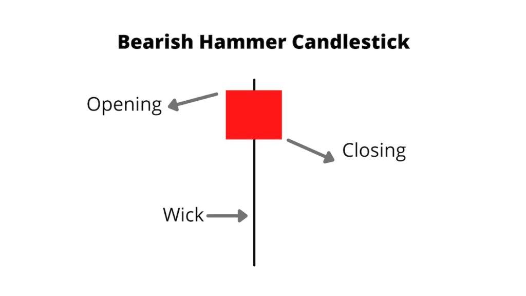 Bearish Hammer Candlestick