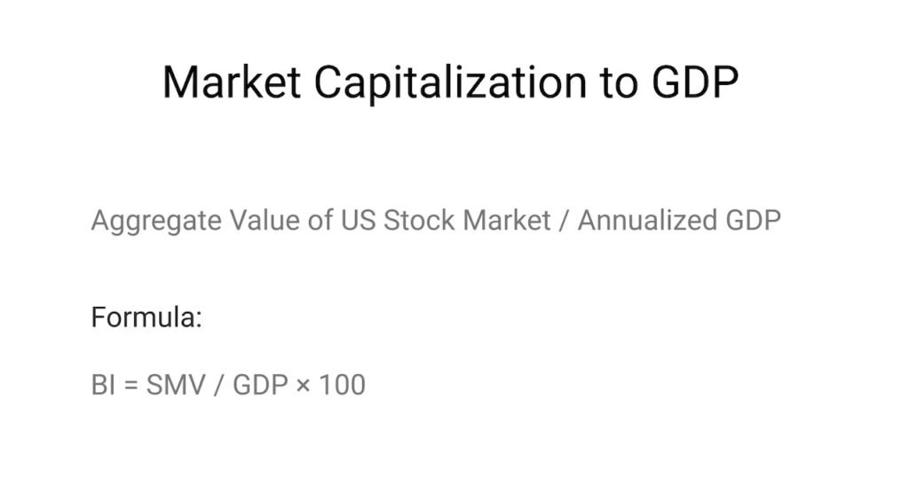 Market Capitalization to GDP calculation