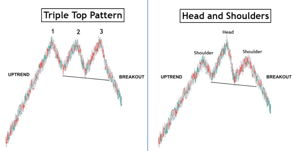Triple top pattern vs head and shoulders