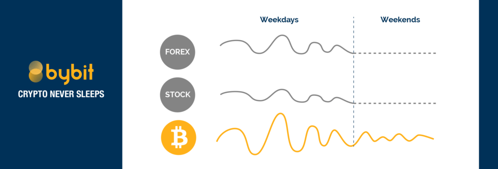 is the forex market cryptocurrency