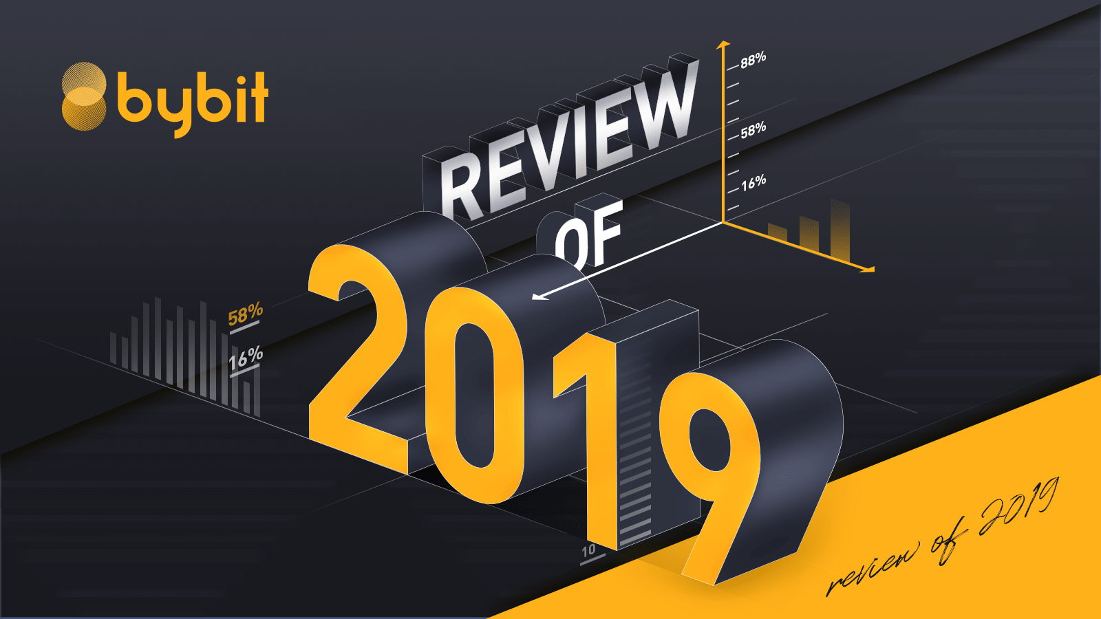 bybit's review of 2019