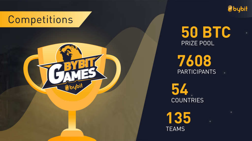 Bybit Games BTC Brawl stats