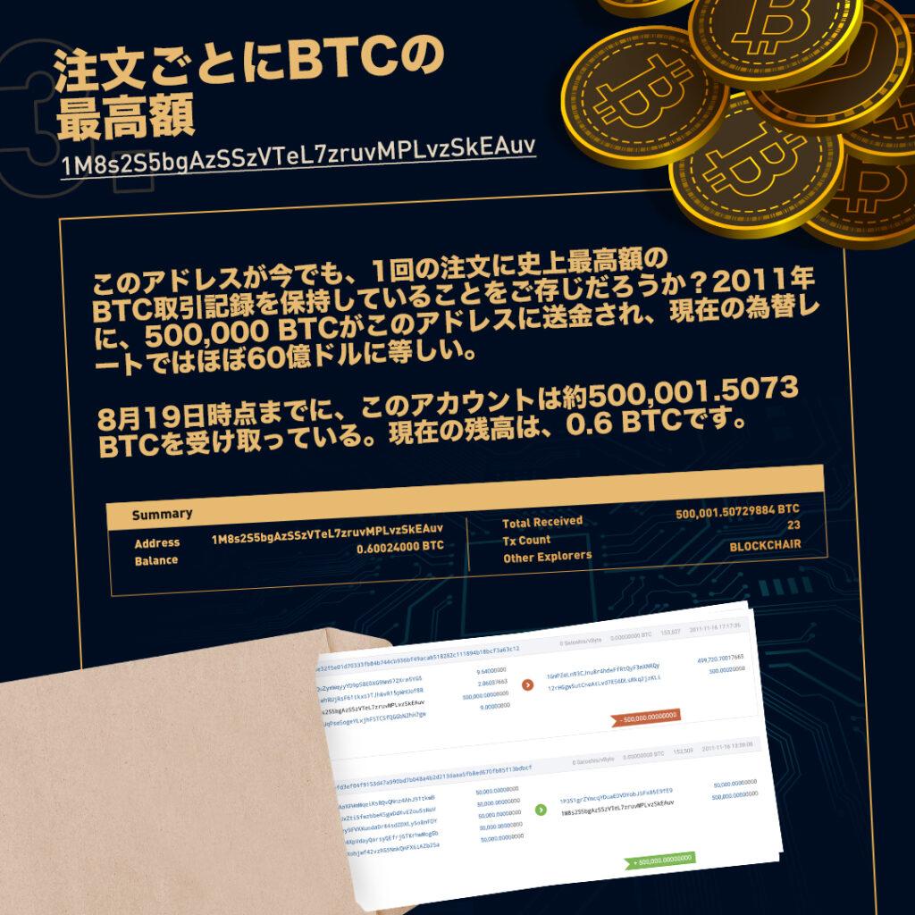 億円のビットコインが入ったウォレットのパスワードを忘れたプログラマー - Sputnik 日本