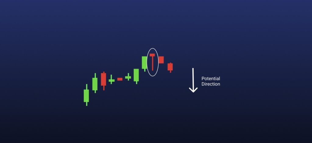 Hanging man down trend candlestick
