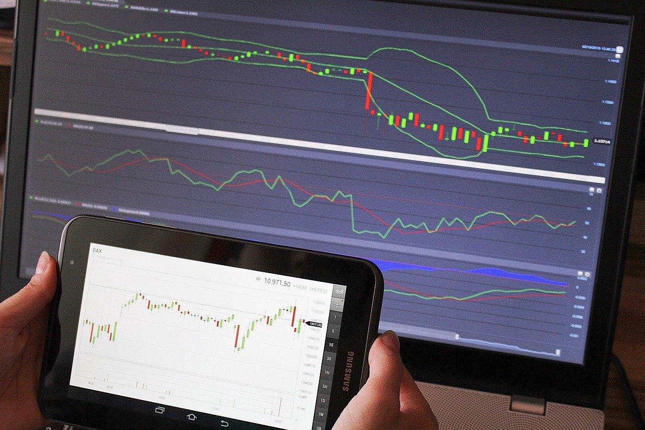 Momentum trading candlestick chart analysis