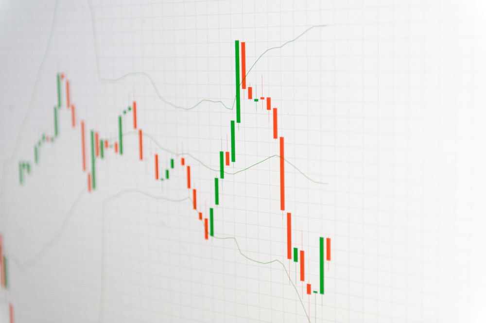 Bollinger Bands Three Lines